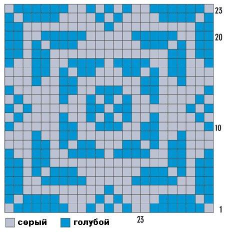 жаккардовые узоры схемы вязание спицами.