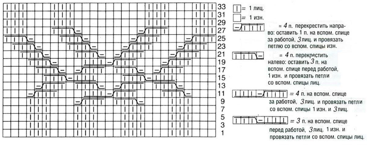 Вязание на спицах сандра